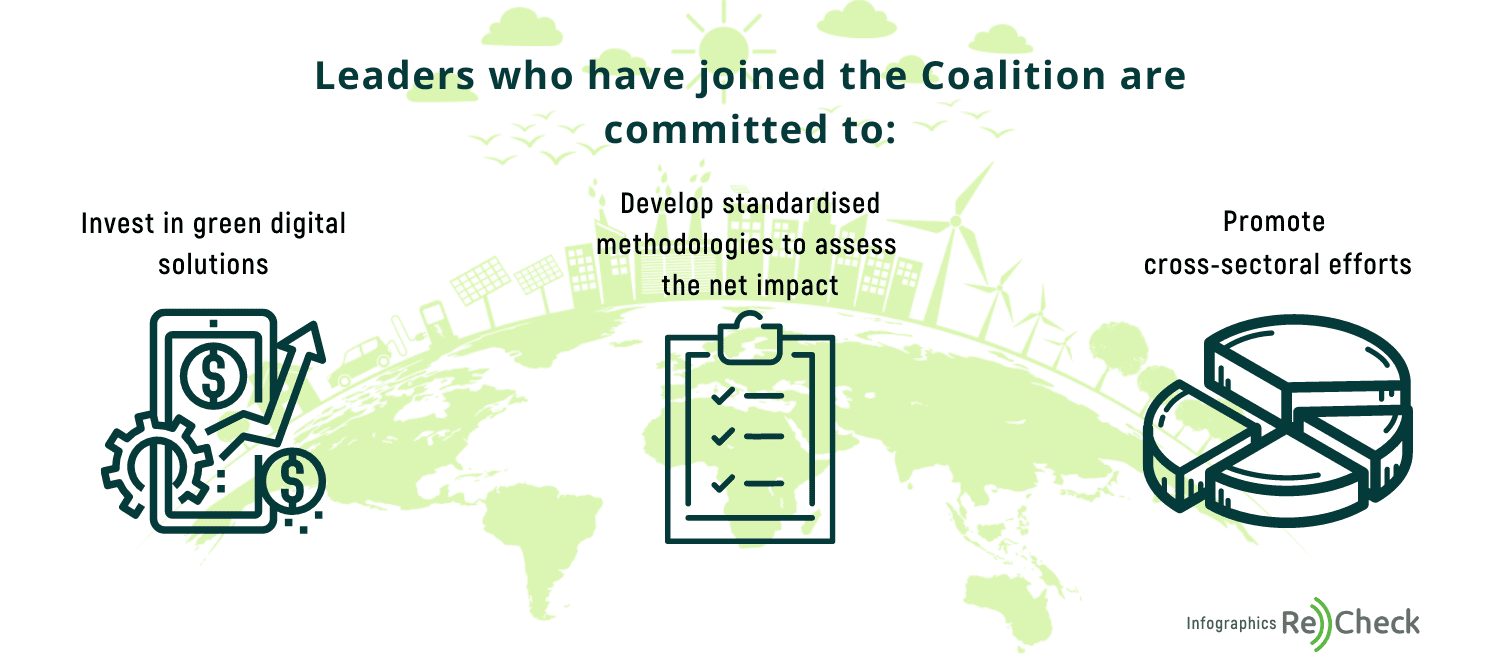 ReCheck Committed to Sustainability as Part of the European Green Digital Coalition