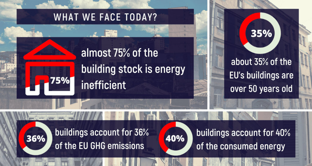 The European Union is Taking Bold Actions on the Transition to Green Economy