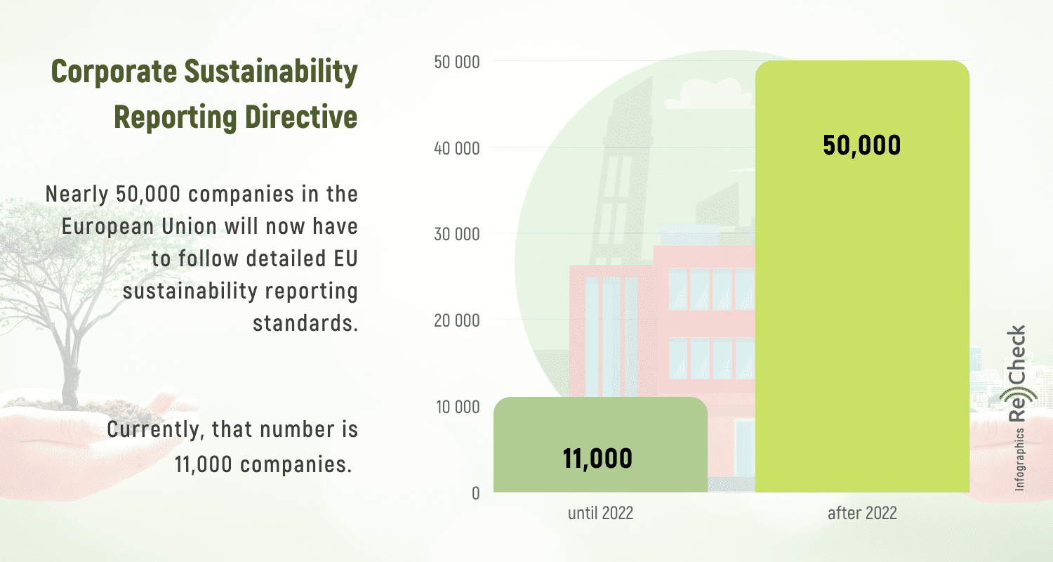 EU Taxonomy Tags Sustainability And Puts An End to Greenwashing